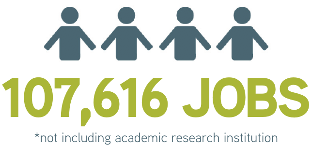 107,616 Jobs